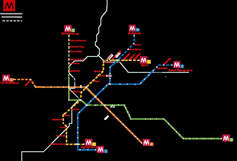 Oversigt over Roms metro